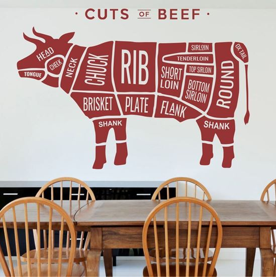 """Picture of """"Cuts of Beef...""""  Wall Art sticker"""