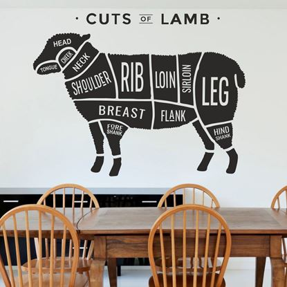 "Picture of ""Cuts of Lamb...""  Wall Art sticker"