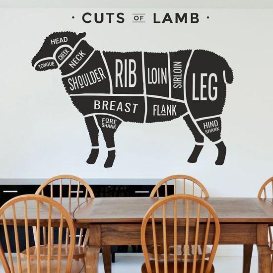 "Picture of ""Cuts of Lamb...""  Wall Art sticker"