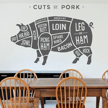 """Picture of """"Cuts of Chicken...""""  Wall Art sticker"""